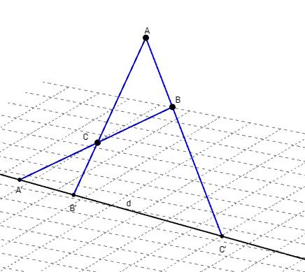 comment trouver la droite d intersection de 2 plans