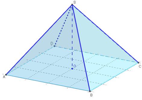 comment dessiner une pyramide